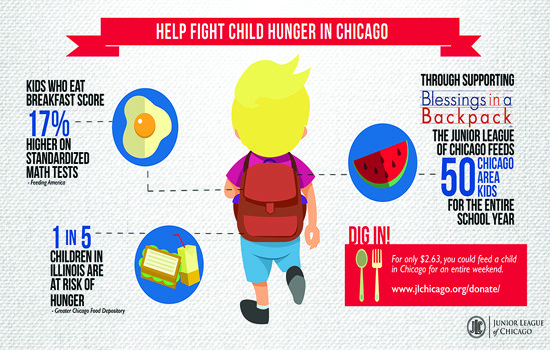 Blessings in a backpack_ Chicago_Junior_League Infographic